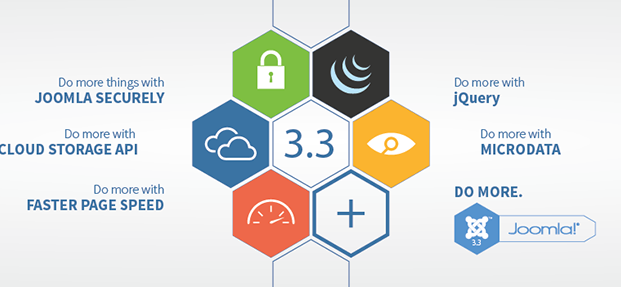 Joomla 3.3.0 Stable has been released